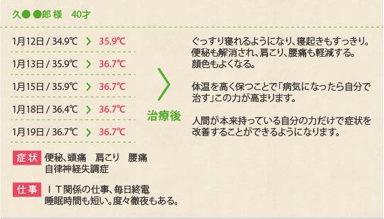 favicons?domain=remeister マッサージではかわらない。そんな方向けの身体のケアの健康サロンを杉並区方南ベストキッド東京に併設。